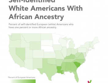 African Ancestry in White Americans