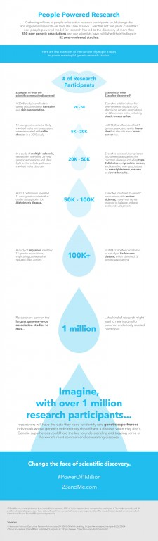1M_infographic_final