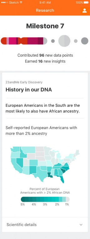 History in our DNA-1
