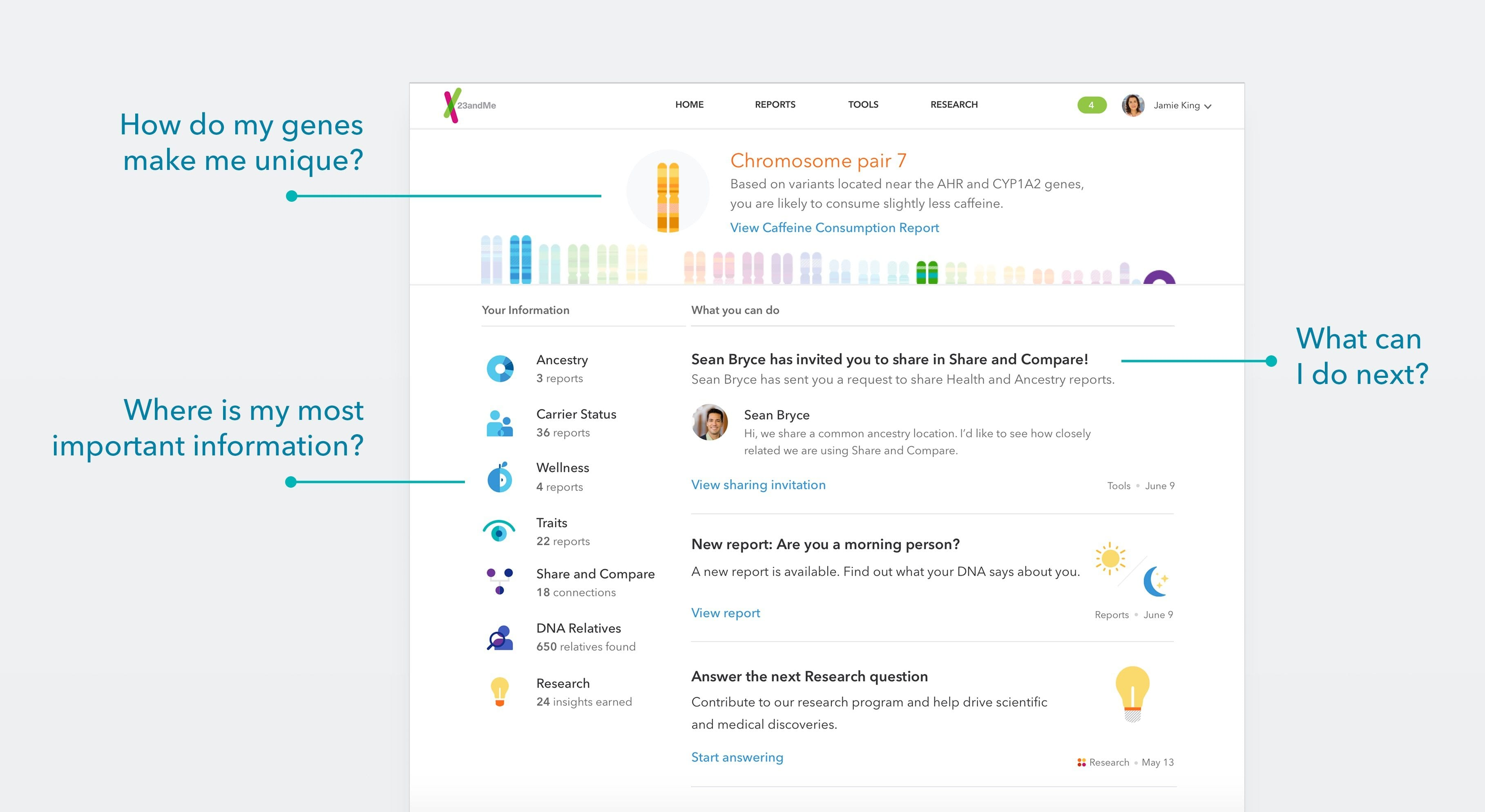 Designing the New 23andMe Homepage - 23andMe Blog