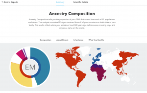Ancestry Comp Home