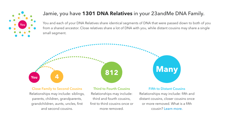 meet your dna family 23andme s new ancestry report 23andme blog