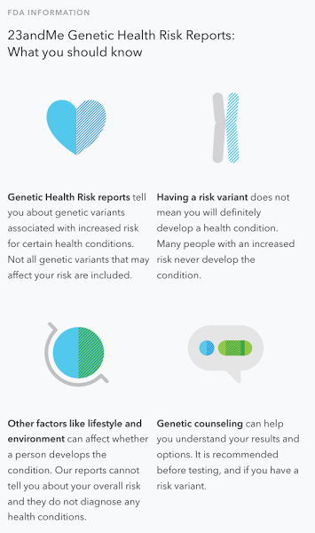 Learn More About 23andMe's New Genetic Health Risk Reports